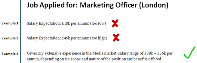 salary requirement examples on a cover letter resize=560 179&ssl=1