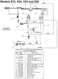 craftsman pto switch wiring diagram hastalavista me craftsman 16 murray lawn tractor wiring schematic diagram and beautiful riding 15