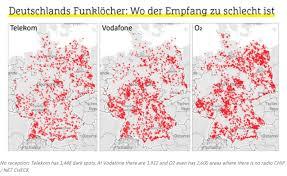 best prepaid sim cards in germany 2021