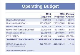 Sample Business Budget   Printable Year Calendar