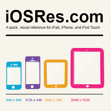 Ipod Size Chart Ios Resolution Reference Ipad Iphone And Ipod Touch