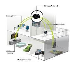 home and small business networking home network design home a secure home network you can
