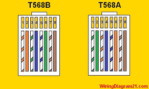 cat 5 wiring diagram color code house electrical wiring diagram cat 5 wiring diagram color code house electrical wiring diagram