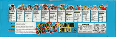 street fighter 2 move list wanted archive aussie arcade