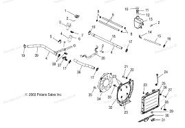 Polaris atv 2004 oem parts diagram for cooling system partzilla rh partzilla 2003 polaris