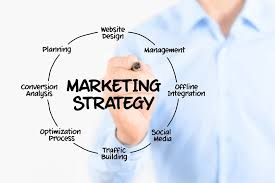 travel agency marketing plan marketing strategy cycle photo business consulting coaching