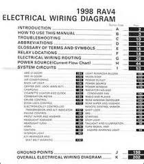 2000 toyota rav4 wiring diagram 2000 image wiring 1998 toyota rav4 radio wiring diagram images 2010 toyota rav4 on 2000 toyota rav4 wiring diagram