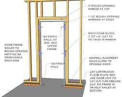 photo 2 of 9 framing out a door with floating bat walls anandtech forums good how much does