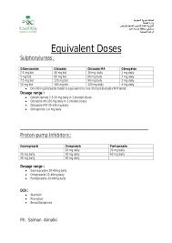 Equivalent Doses