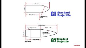 Tiborasaurusrex Charts Sniper 101 Part 76 G1 Vs G7 Drag Functions Ballistic Coefficients