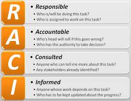 Raci Chart Tasks Example Free Cover Letter Templates