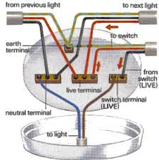 wiring up a ceiling light too many wires help as you say there are only two cables it will be the end of the run so the cable on the upper rhs will not exist as ormus diagram shows that is