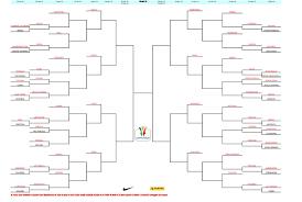Coppa Italia 2018/2019: sorteggio, date, calendario e tabellone - Toro.it