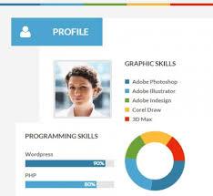 Trendy Resumes Get An Online Web Resume