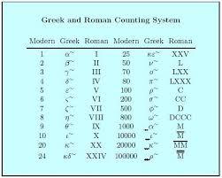 Roman And Greek Numerals Tattoo Possibilities Greek