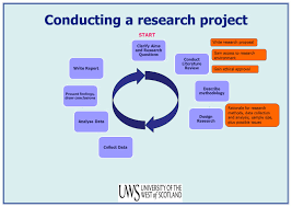 Writing a research report and literature review   ppt download