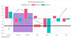 Chart Js Line Chart Background Color Bedowntowndaytona Com