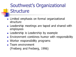 Decision Making Strategies At Southwest Airlines Term Paper