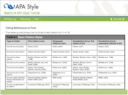Apa Style Edition 6 Pin By Michaela Taylor On Education College Essay Examples