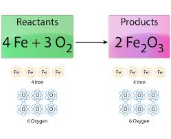 this is the balanced equation for the rusting of iron