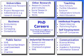 The University of Kent Careers Advisory Service Electronics