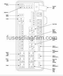 fuse box dodge charger dodge magnum rh fusesdiagram com dodge magnum fuel pump 1998 jeep grand cherokee wiring diagram