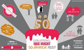 50 Geburtstag Spruche Manner Lustig