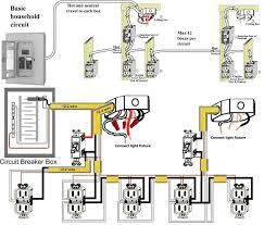 basic household circuit breaker box and sub panel and home basic household circuit