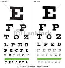 Eye Charts