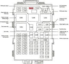 1999 Ford Windstar Fuse Box Diagram