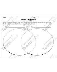 Compare And Contrast Venn Diagram Template Comparing And Contrasting Venn Diagram Template Printable