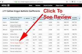The Best Airgun Ballistics Source Is Now Even Better Plus A
