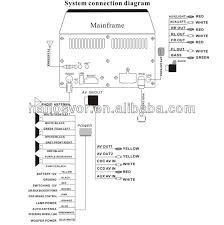 wiring diagram toyota new vios wiring diagrams wiring diagram for car stereo toyota diagrams