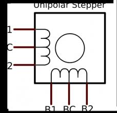 stepper motor wiring tutorial unipolar stepper motor wiring labels