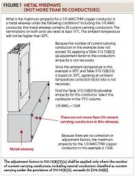 Residential Ampacity Chart Sizing Conductors Part Xi Electrical Contractor Magazine