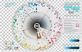 Copic Marker Pen Color Chart Color Wheel Png Clipart