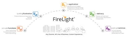 Sales Lines Electronic Forms E App Insurance Applications Firelight