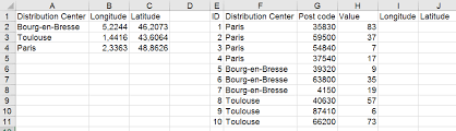 Prepare A Chart For Distribution Network For Different Products How To Design A Flow Map For Logistics With Excel Map