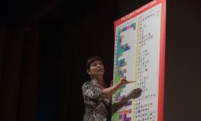 Phonics International Alphabet Code Chart Syntheticphonics Com
