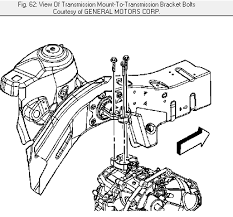 what is the easiest way to replace clutch in an 06 cobalt graphic