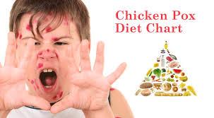 Chicken Pox Chart Fitness Dada World Fitness Portal