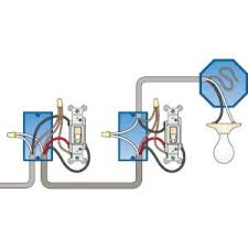how to install an in line cord switch the family handyman Simple Switch Wiring Diagram at Wiring Inline Switch Diagram
