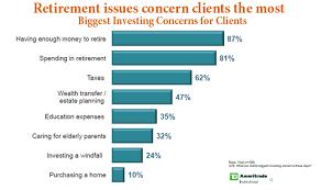 Financial Advisor Retirement Sacramento Financial Advisor Retirement Plan Retirement