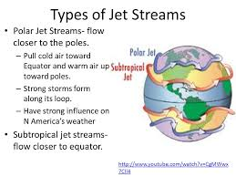 where do jet streams form wind and wind patterns chapter 2 2 guided notes 11 13 13 ppt video