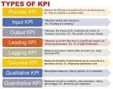 business+kpi