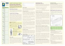 Average Baby Weight Growth Chart Average Baby Growth Chart Template Pdf Format E Database Org