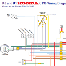 ct90 full color wiring diagram k0 to k1 home of the pardue brothers ct90 full color wiring diagram k0 to k1