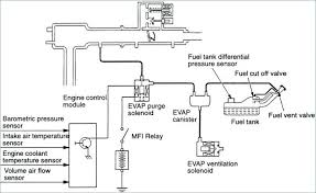 1990 suburban 2500 wiring diagram explore wiring diagram on the net • 1990 gmc jimmy wiring diagram schematic symbols diagram 1990 chevy k2500 radio wiring diagram 1990 gmc