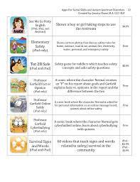 Social Skills Autism App List