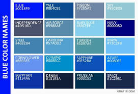 Blue Color Chart With Names Pin By Rukaiya Nusrat On Color In 2019 Blue Color Schemes